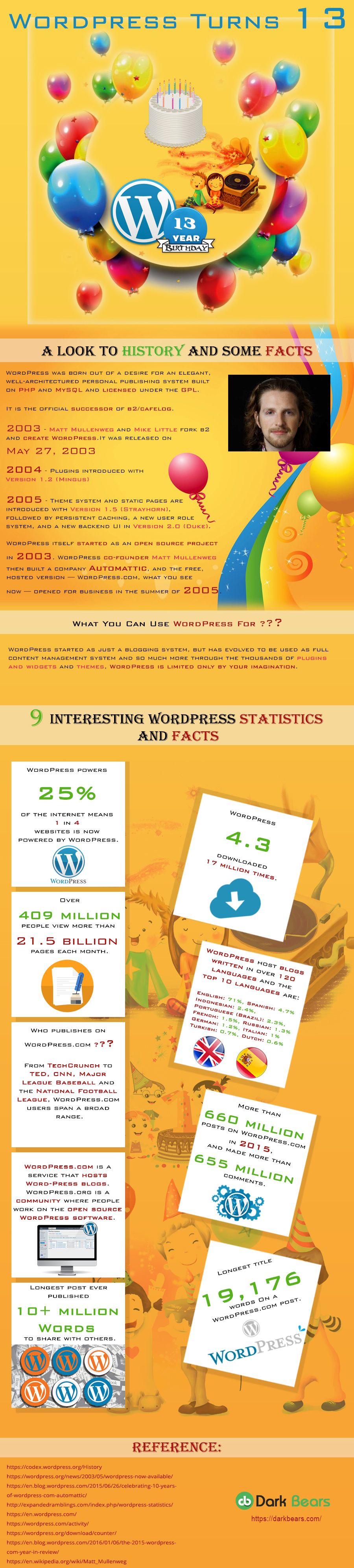 WordPress 13th Birthday – A look to History, Stats & Facts