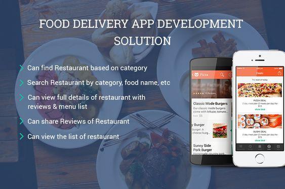 Food Delivery App Development Solution